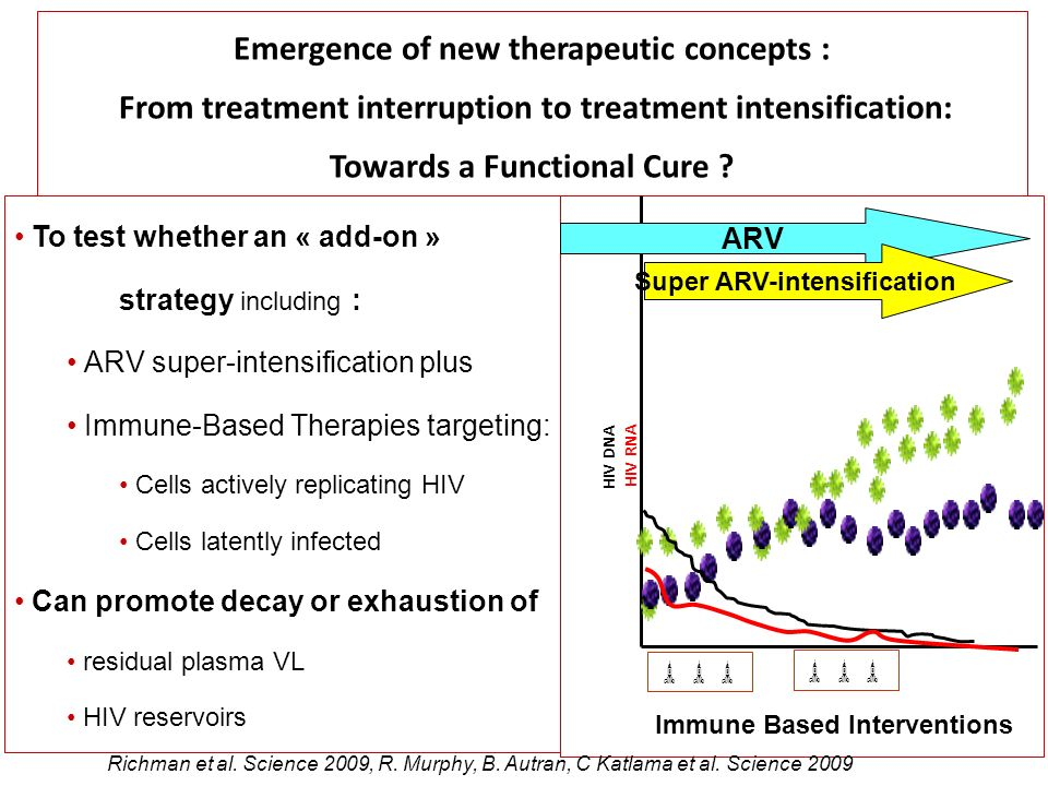 Emergence of new therapeutic concepts :
