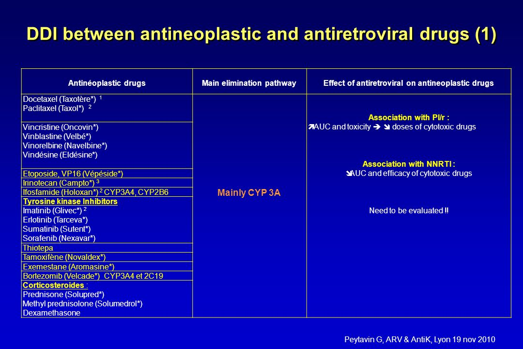 DDI between antineoplastic and antiretroviral drugs (1)