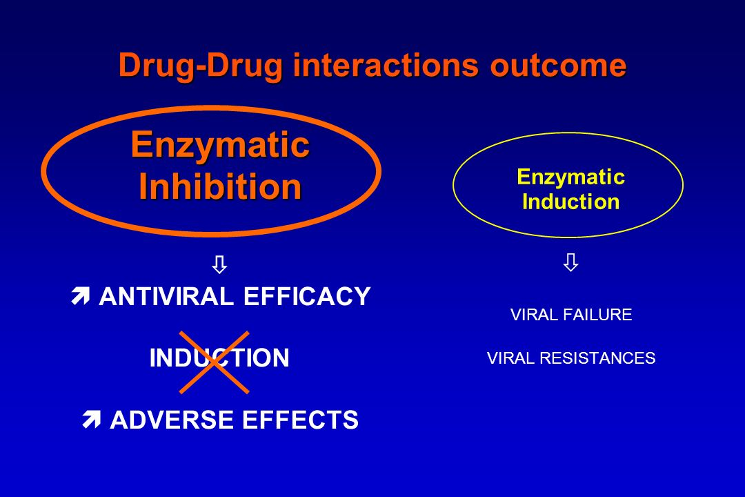 Drug-Drug interactions outcome