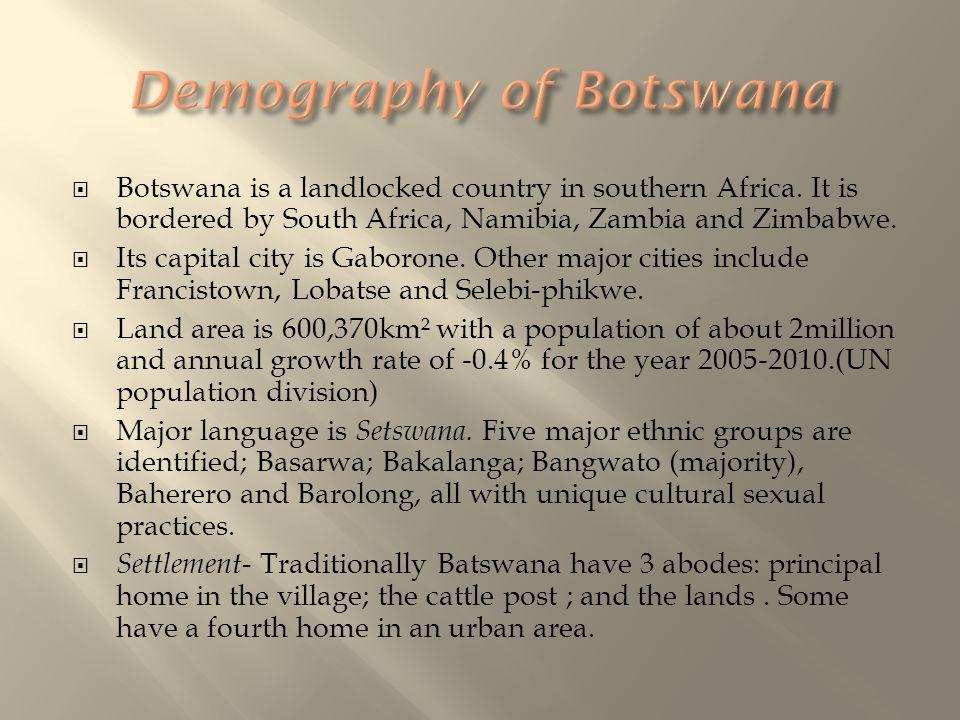 Demography of Botswana