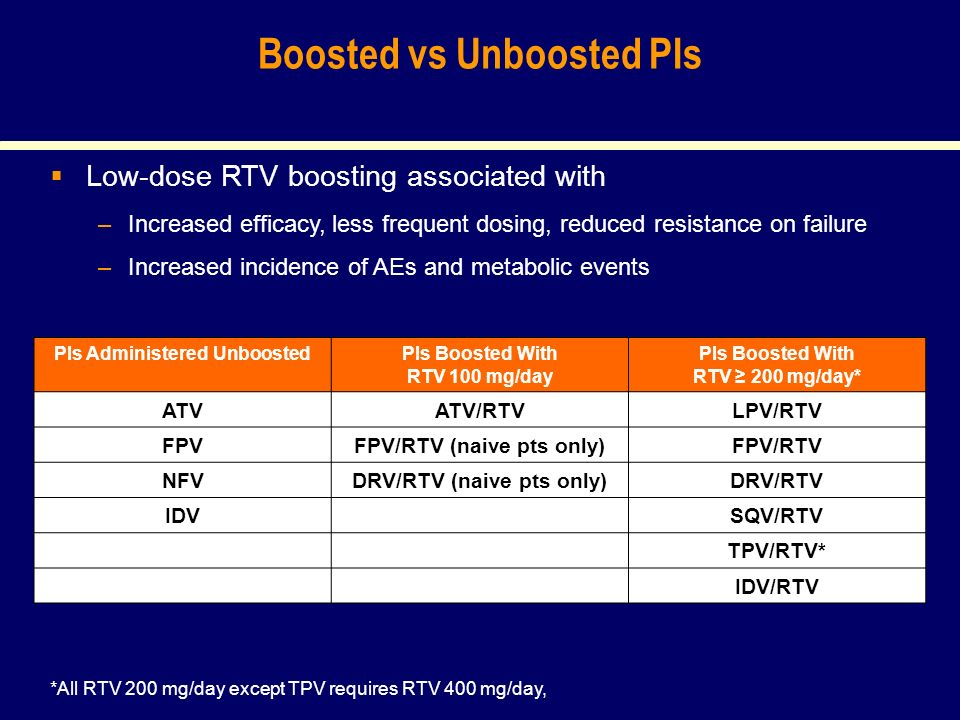 Boosted vs Unboosted PIs