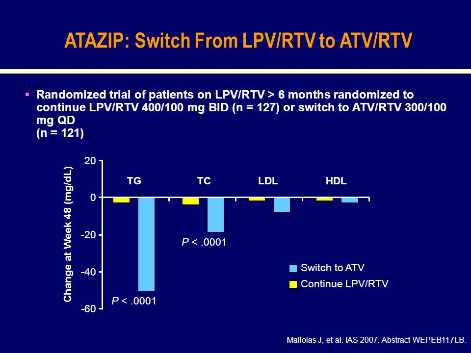 ATAZIP: Switch From LPV/RTV to ATV/RTV