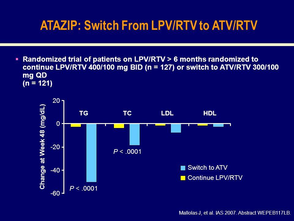 ATAZIP: Switch From LPV/RTV to ATV/RTV