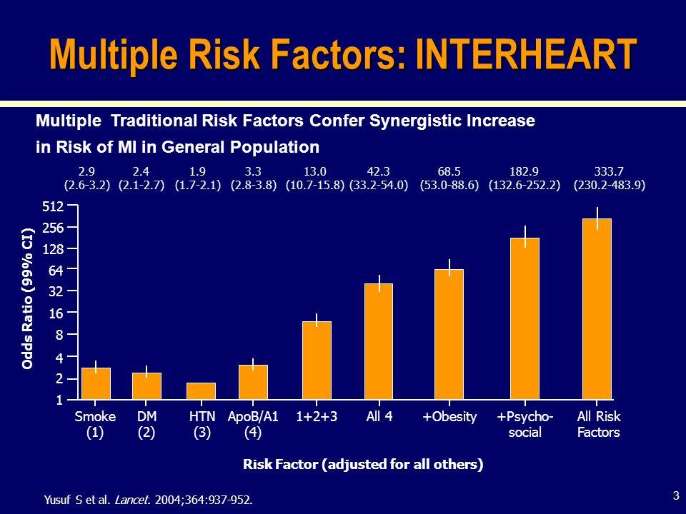 Multiple Risk Factors: INTERHEART