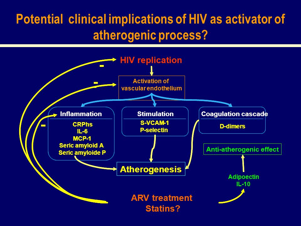 Potential clinical implications of HIV as activator of atherogenic process