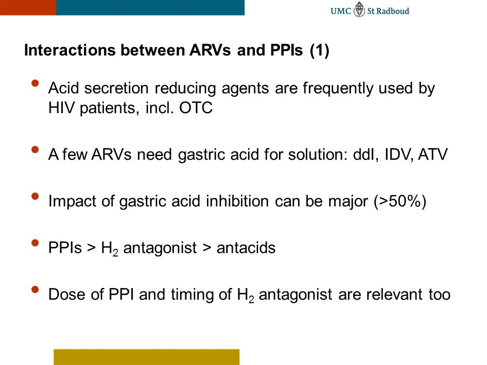 Interactions between ARVs and PPIs (1)
