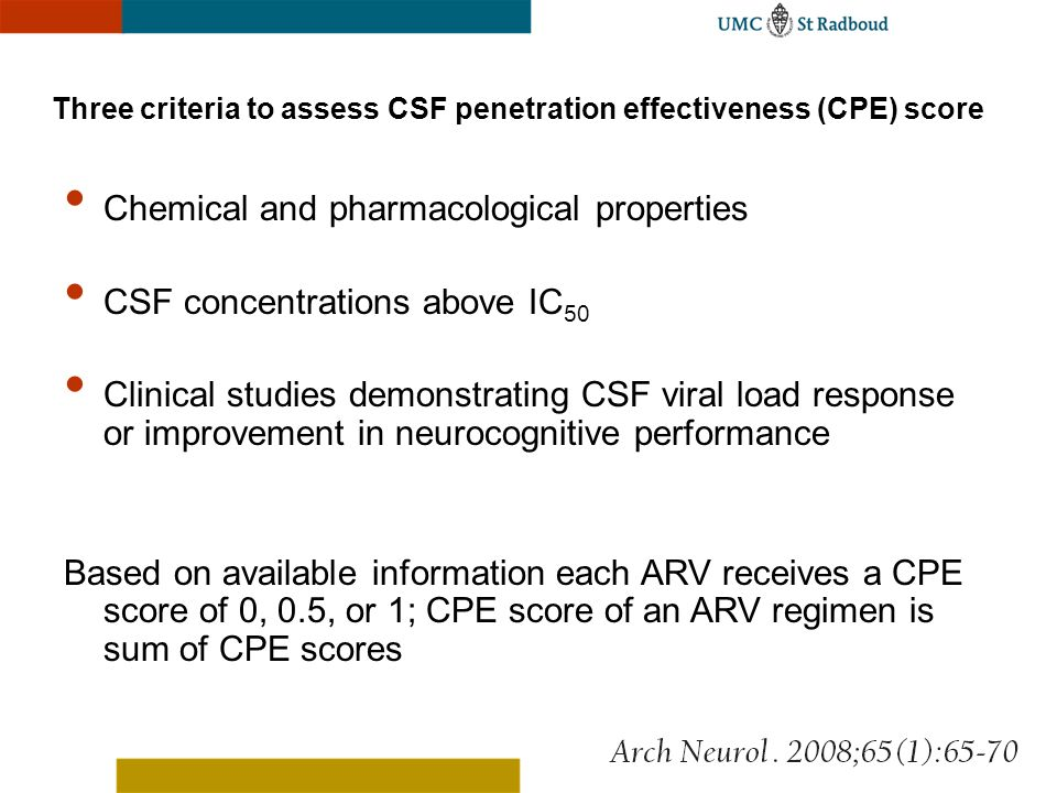 Three criteria to assess CSF penetration effectiveness (CPE) score