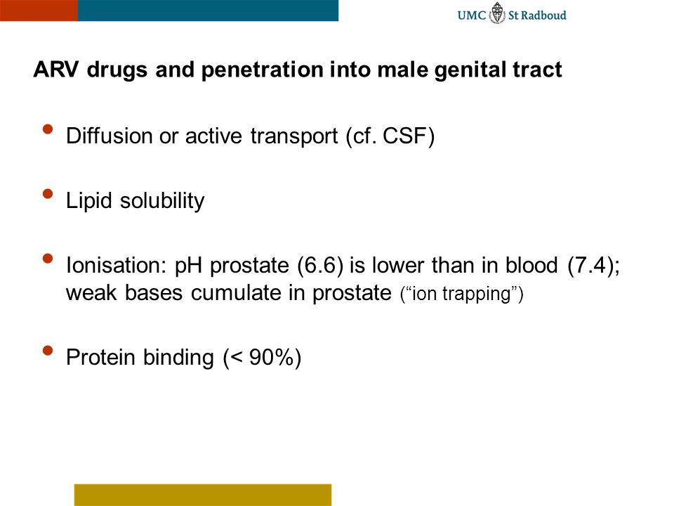ARV drugs and penetration into male genital tract