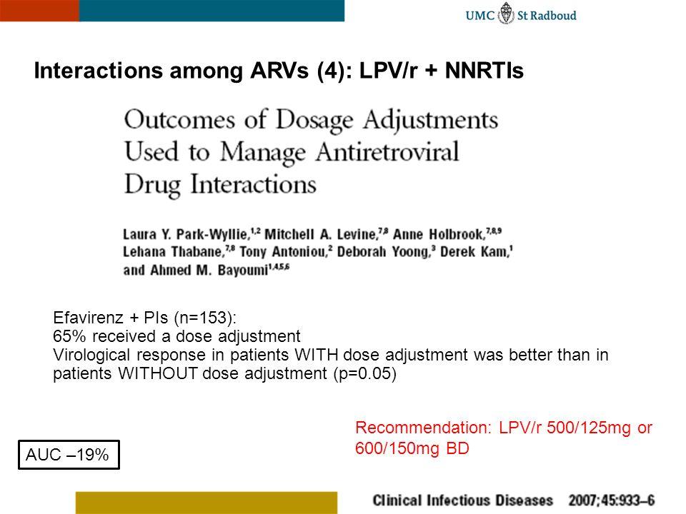 Interactions among ARVs (4): LPV/r + NNRTIs