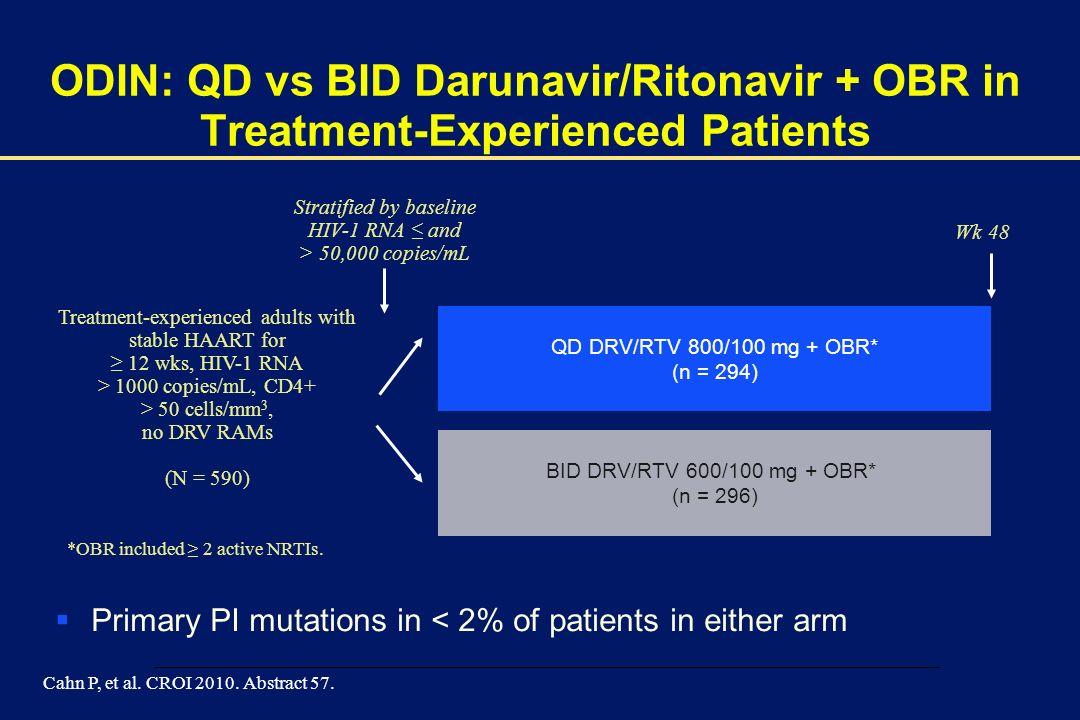 ODIN: QD vs BID Darunavir/Ritonavir + OBR in Treatment-Experienced Patients