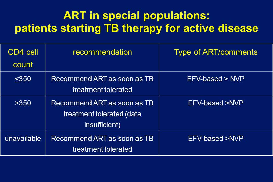 ART in special populations: patients starting TB therapy for active disease