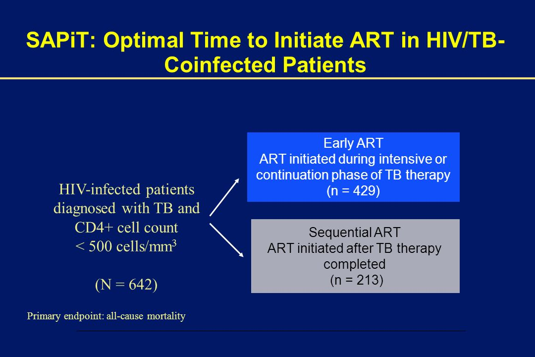 SAPiT: Optimal Time to Initiate ART in HIV/TB-Coinfected Patients