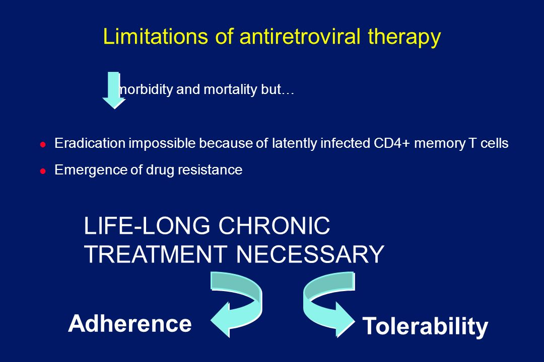 Limitations of antiretroviral therapy