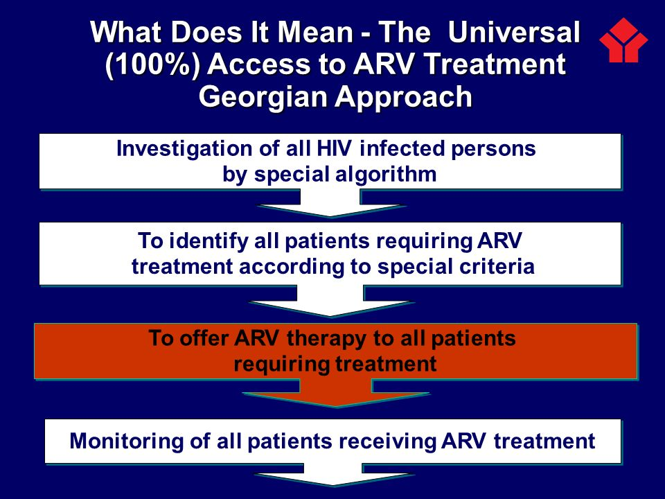 What Does It Mean - The Universal (100%) Access to ARV Treatment Georgian Approach