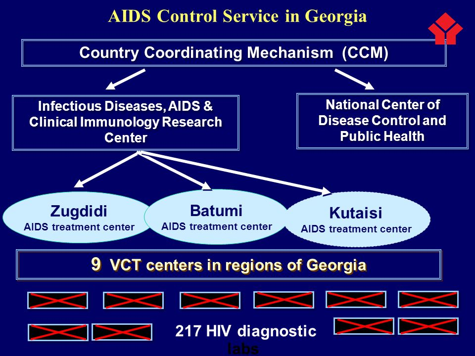AIDS Control Service in Georgia