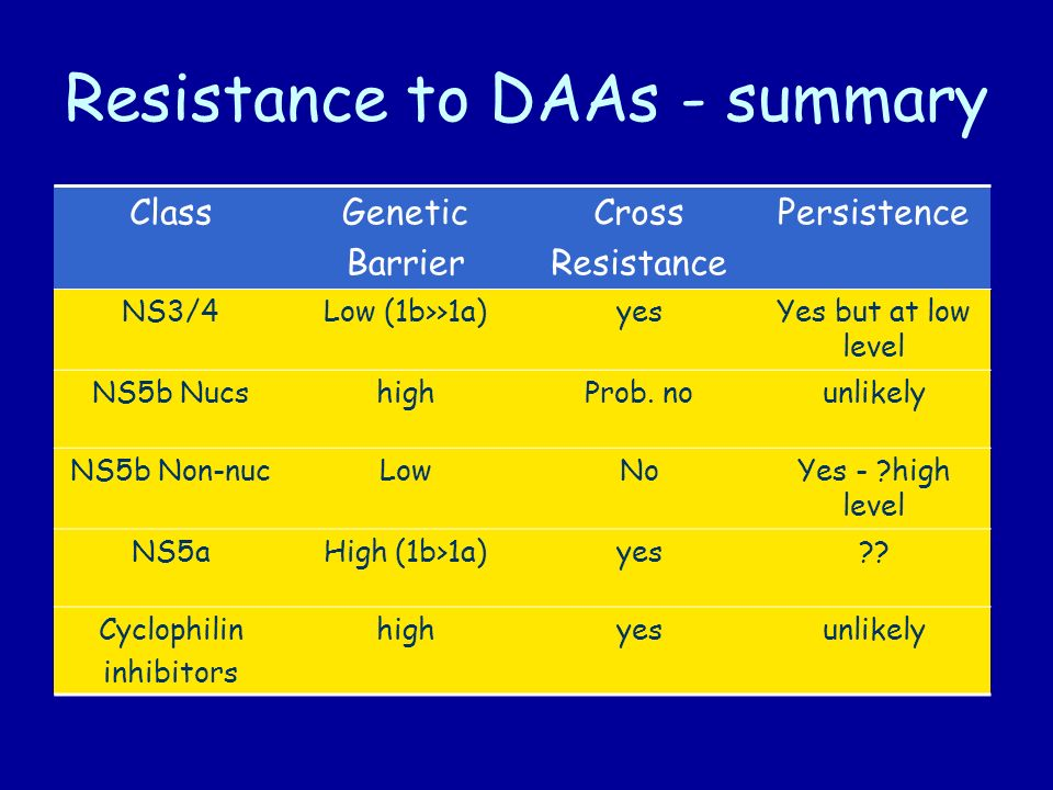 Resistance to DAAs - summary