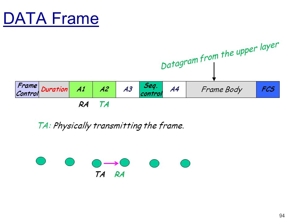 A1 Body And Frame - Page 7 - Frame Design & Reviews ✓