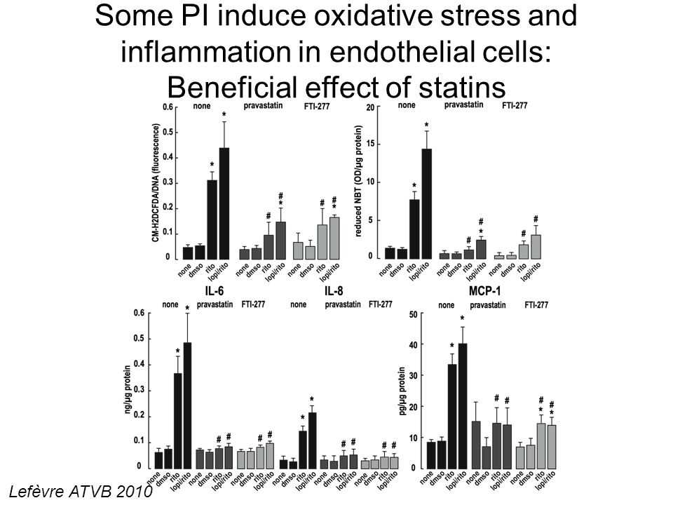 Some PI induce oxidative stress and inflammation in endothelial cells: