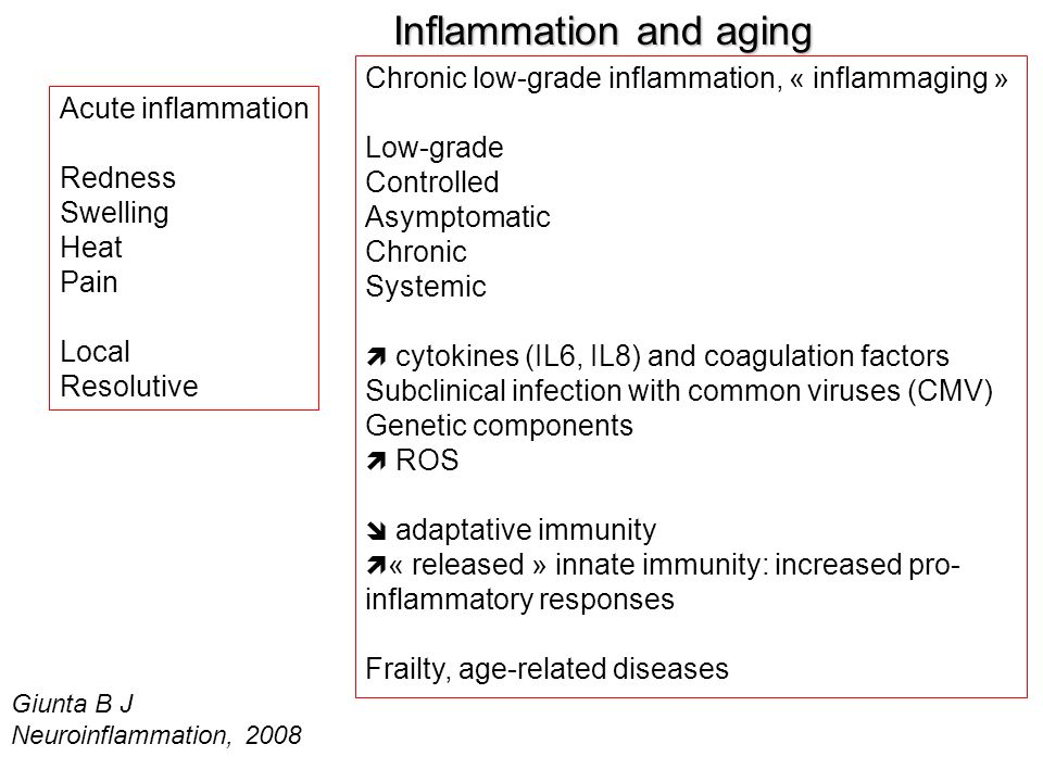 Inflammation and aging