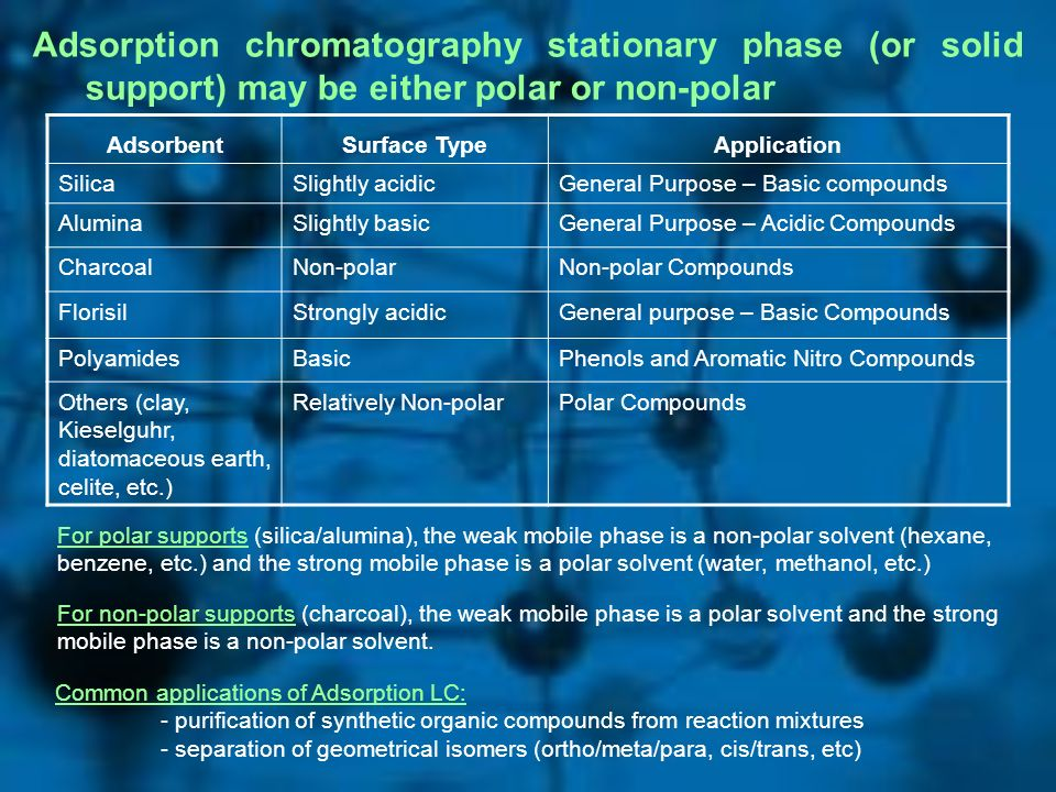 application of chromatography filetype ppt