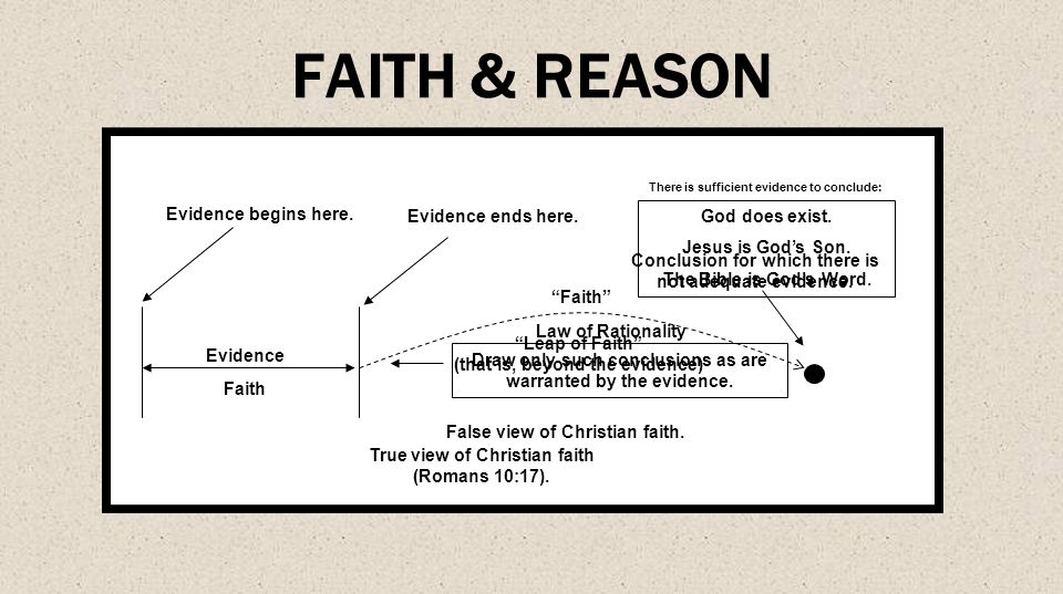 How Reason Proves The Existence Of God And The Truth Of The Christian Faith