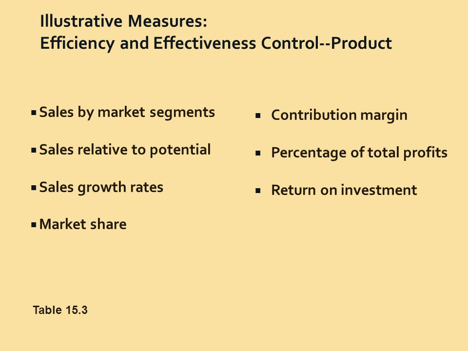 control measures for efficiency and eff Those who object that this is an extremely narrow definition of efficiency often fail to recognize that every concept of efficiency has to employ some measure of value the monetary measure used by economics turns out to be both broad and useful.