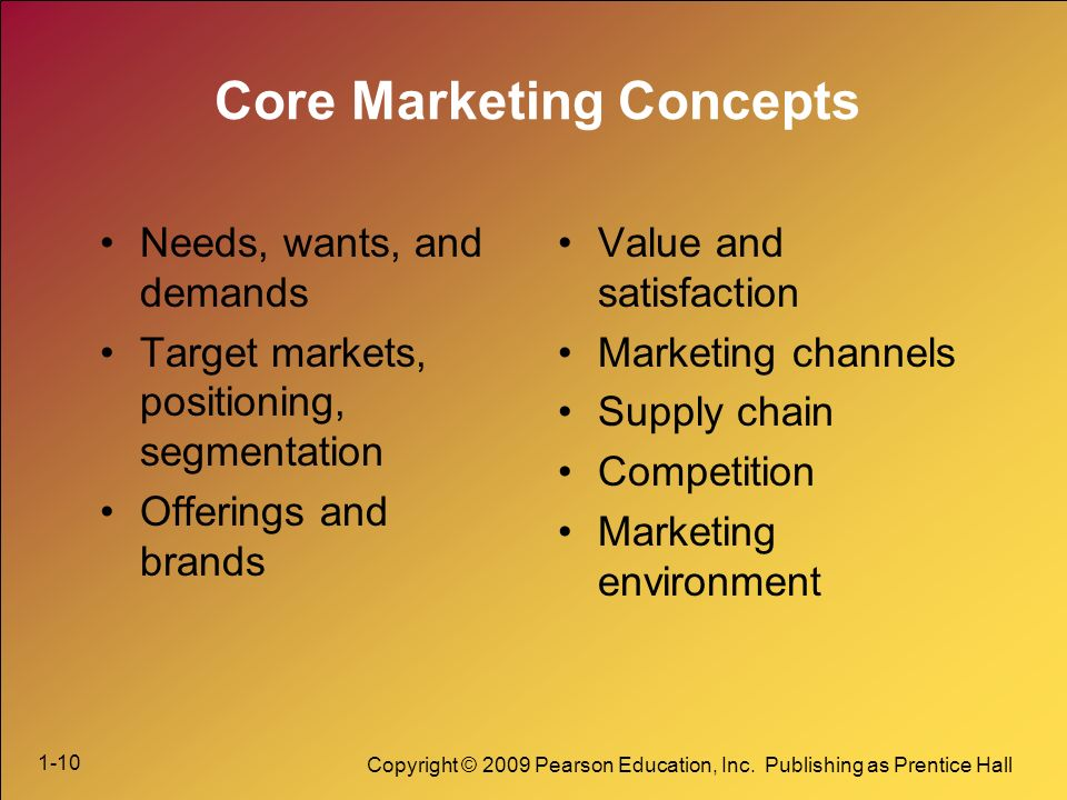 Customer Needs, Wants, and Demands & Strategic Decision Making
