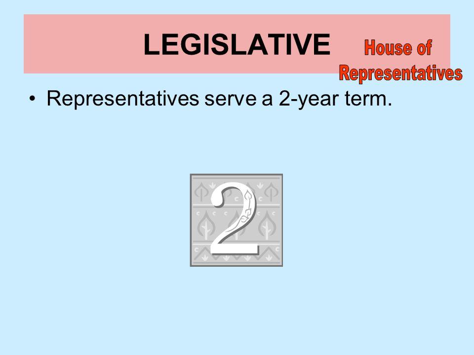 LEGISLATIVE House of Representatives
