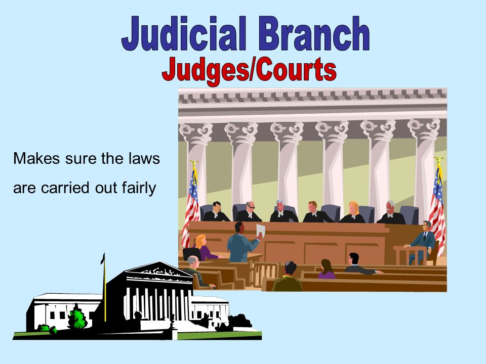Judicial Branch Judges/Courts Makes sure the laws
