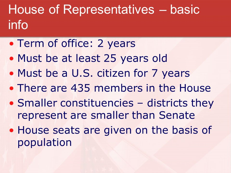 Congress Day Ms Farr US Government Ppt Video Online Download - Ms district 1 us congressional map