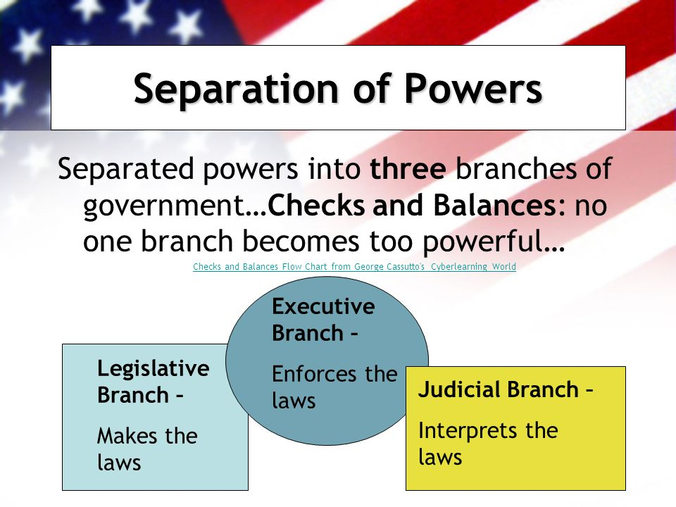 separation of powers and executive branch Definition of separation of powers  congress from trenching upon the powers of the executive branch  almanacs-transcripts-and-maps/separation-powers.