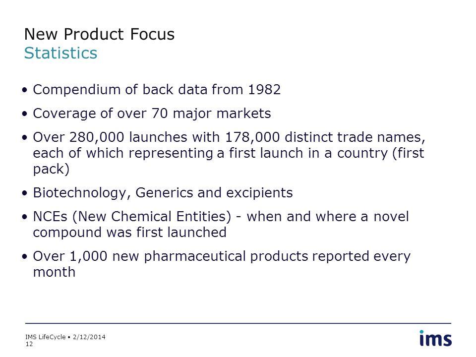New Product Focus Statistics