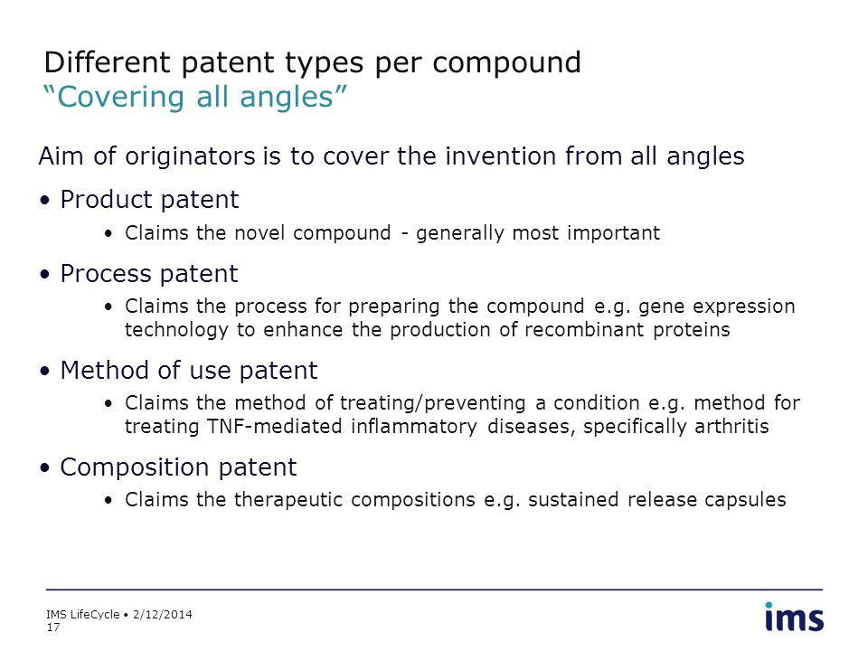 Different patent types per compound Covering all angles
