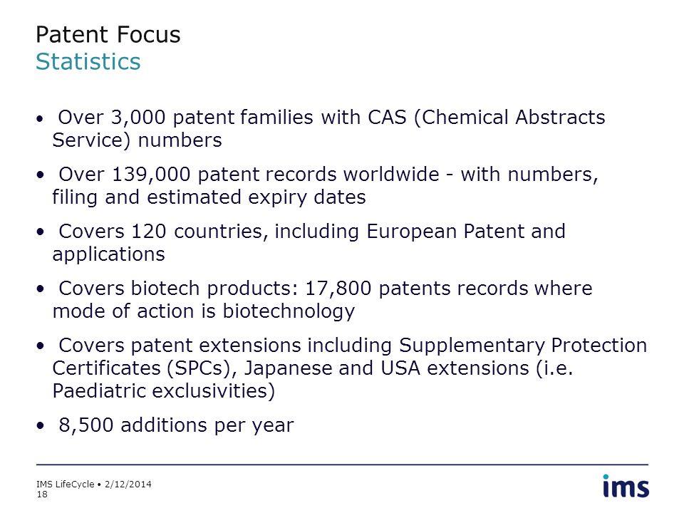 Patent Focus Statistics