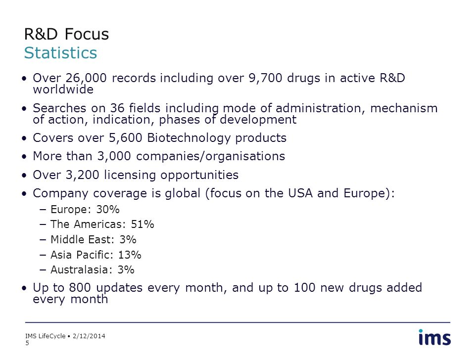 R&D Focus Statistics Over 26,000 records including over 9,700 drugs in active R&D worldwide.
