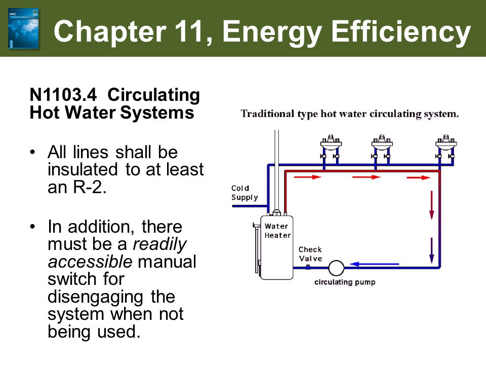 Irc Chapter 11 And Hers Residential Energy Ppt Download
