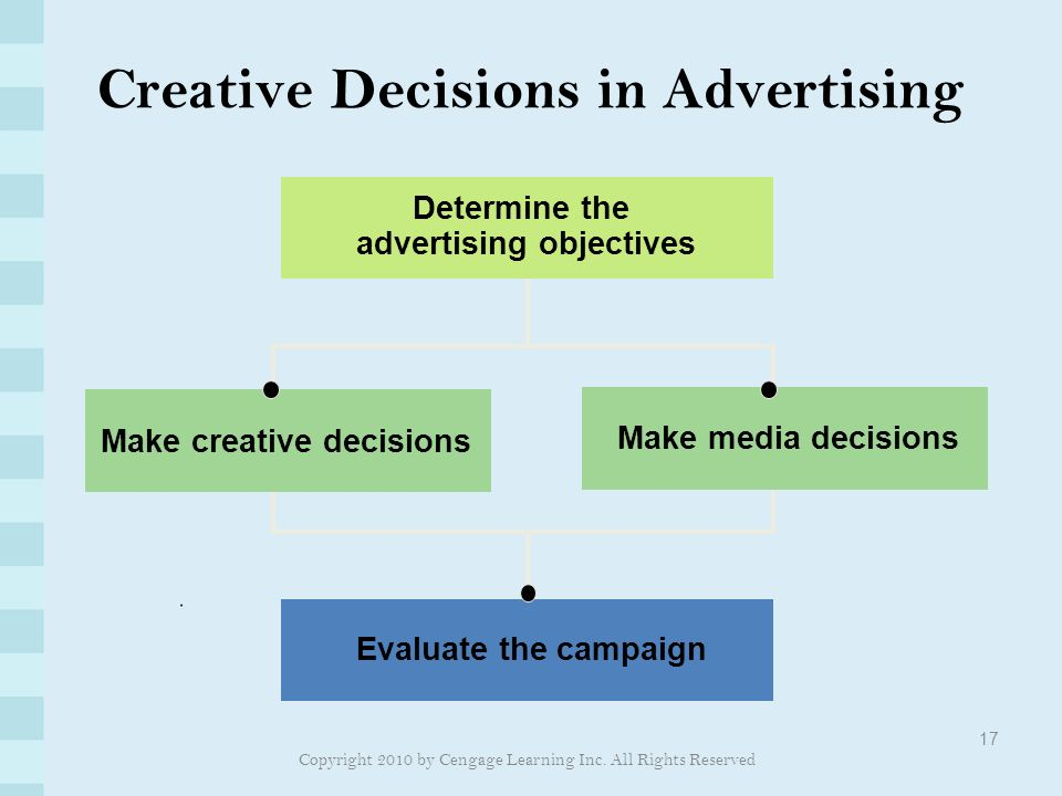 advertising creative objections See the 10 key aspects needed to produce a creative brief that is and objectives unfortunately, thorough creative briefs ad agency exec and former brand.
