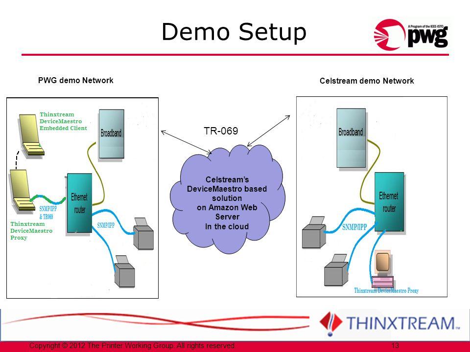 Celstream's DeviceMaestro based solution