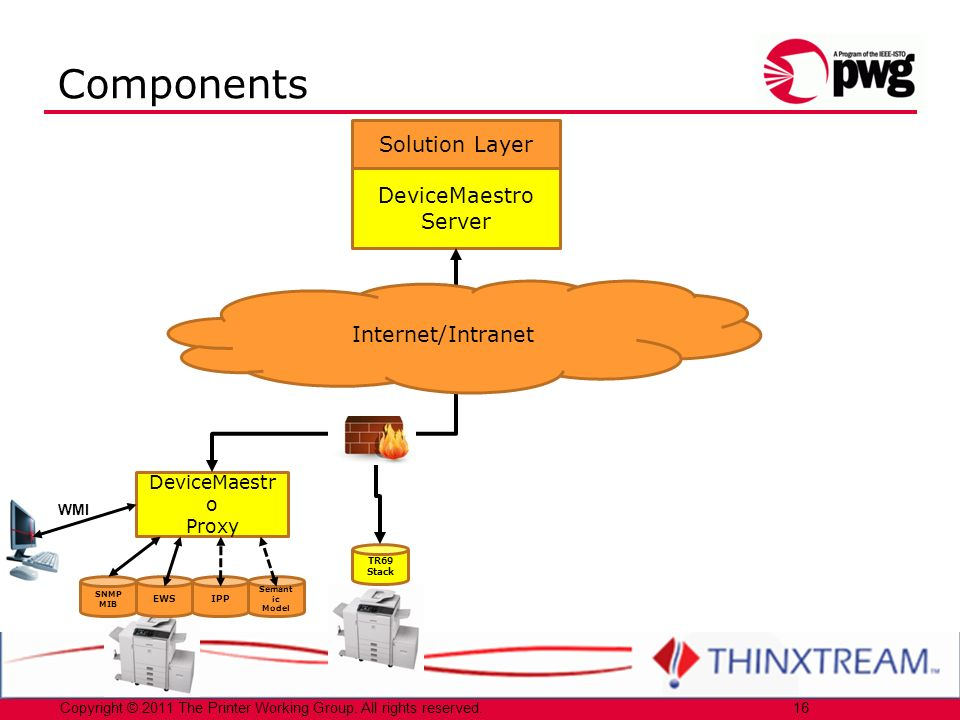 Components Solution Layer DeviceMaestro Server Internet/Intranet