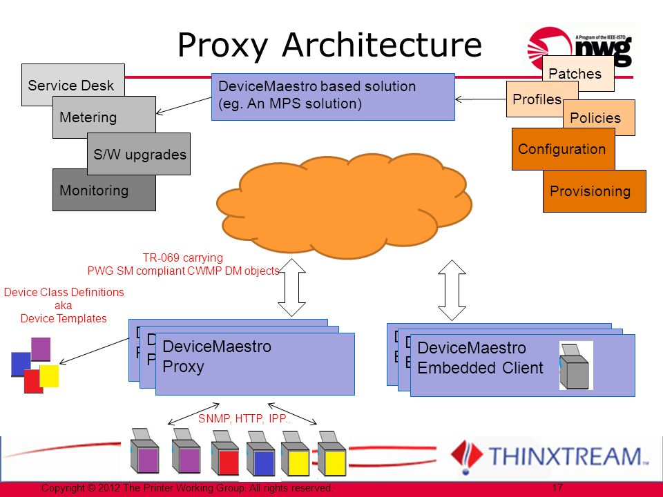 Proxy Architecture DeviceMaestro Proxy Embedded Client Patches