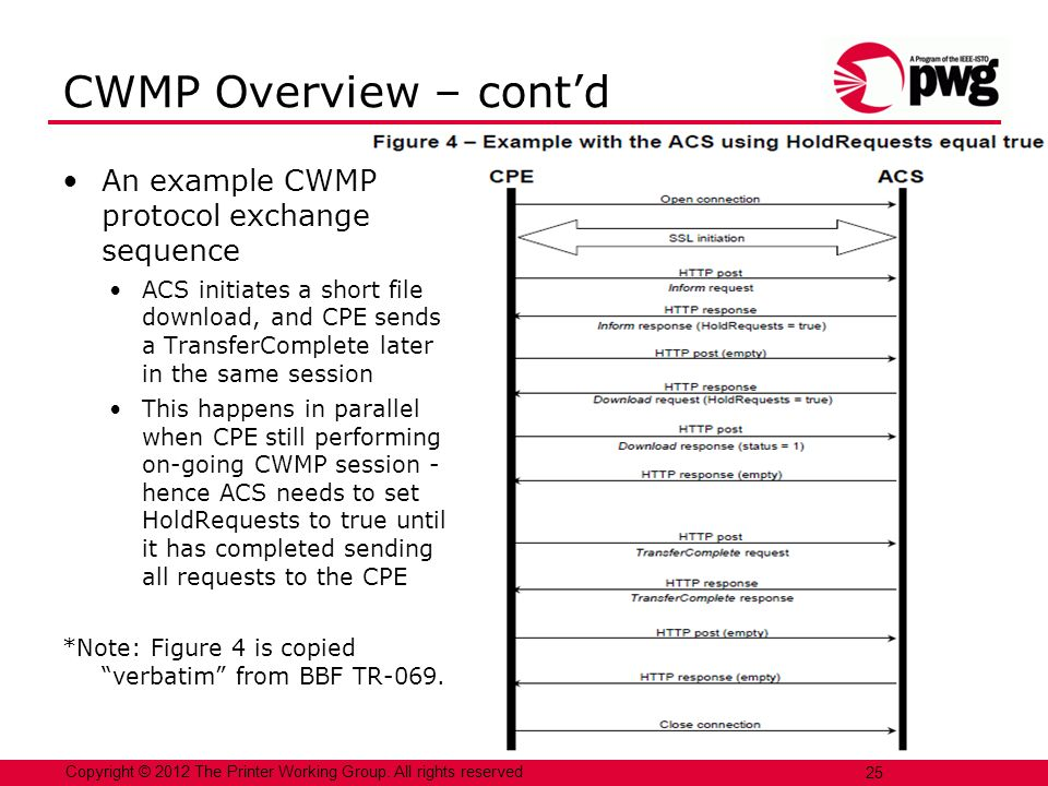 CWMP Overview – cont'd An example CWMP protocol exchange sequence