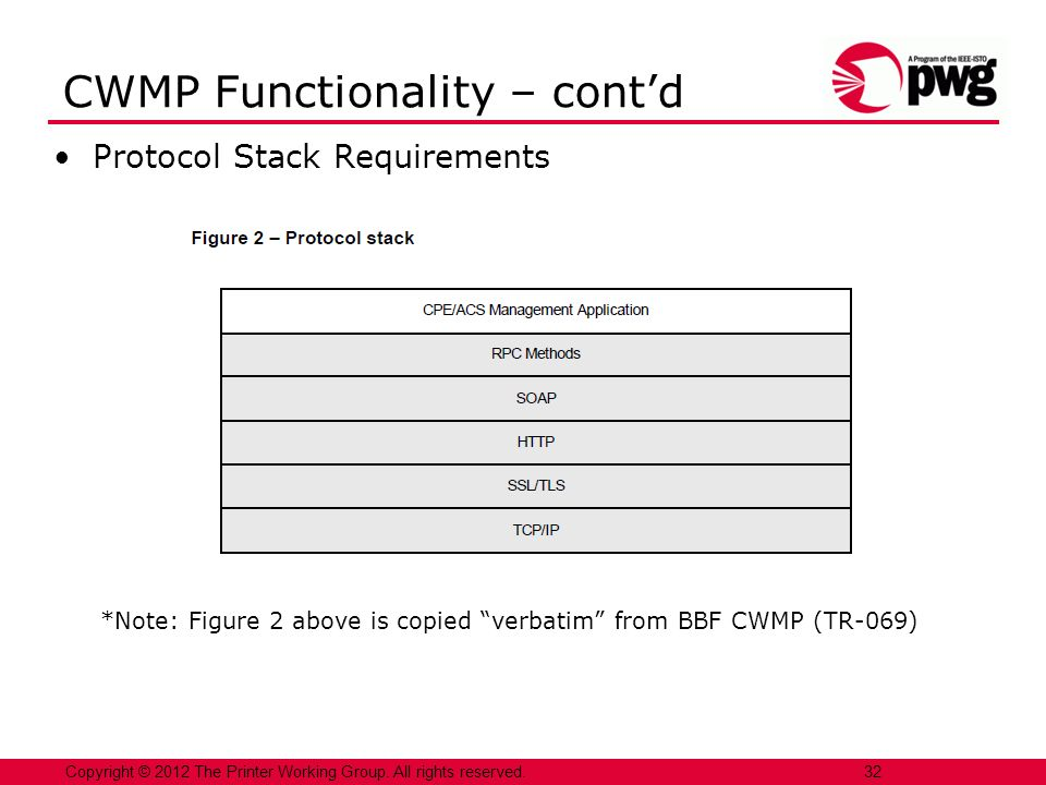 CWMP Functionality – cont'd
