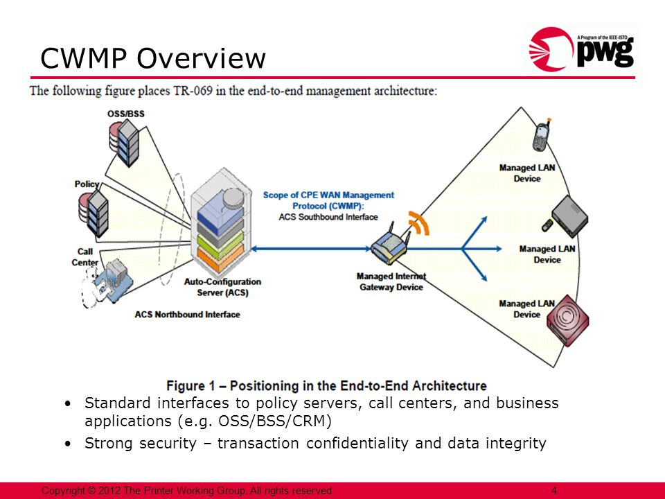 CWMP Overview