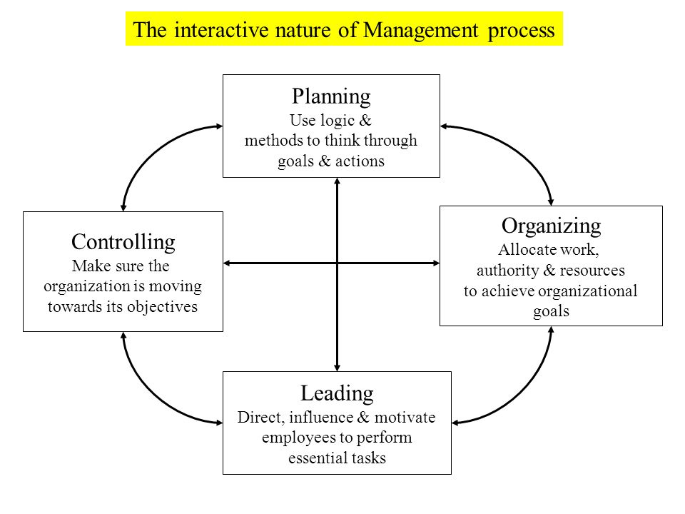 nature of managerial work business essay Follow this and additional works at:   this  professional paper is  businessmen and business students would pay attention  to the japanese way of doing  japan's climate and poor natural resources,  isolation and resulting  wrote the follwing in his essay, the japanese smile: a  japanese.