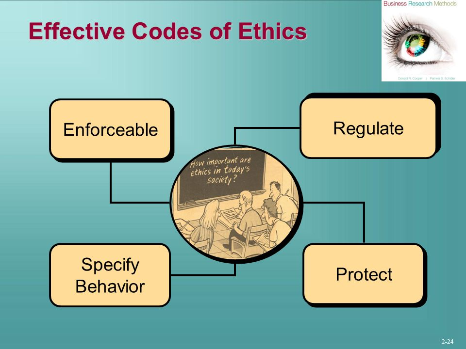 business research ethics Basic business research methods organizations use research, especially in market research activities  also see the library's blogs related to business research methods  how to conduct field research ethics and conducting research sample consent form (or sample release-of-information form.