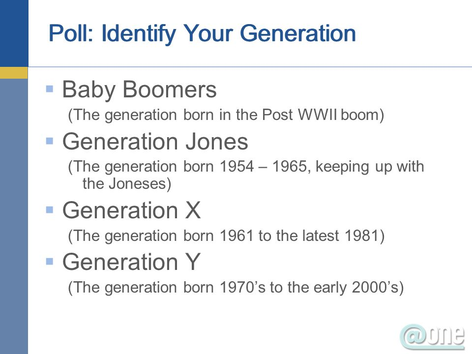 Poll: Identify Your Generation