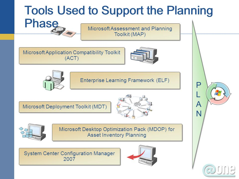 Tools Used to Support the Planning Phase