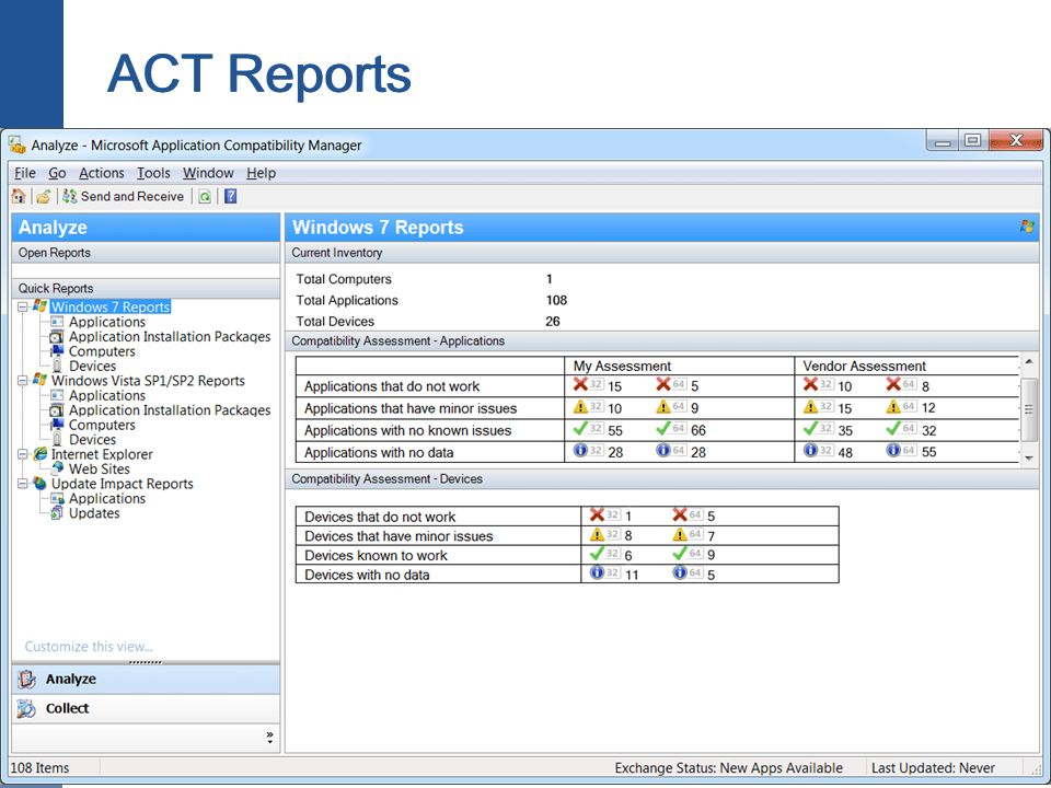 ACT Reports