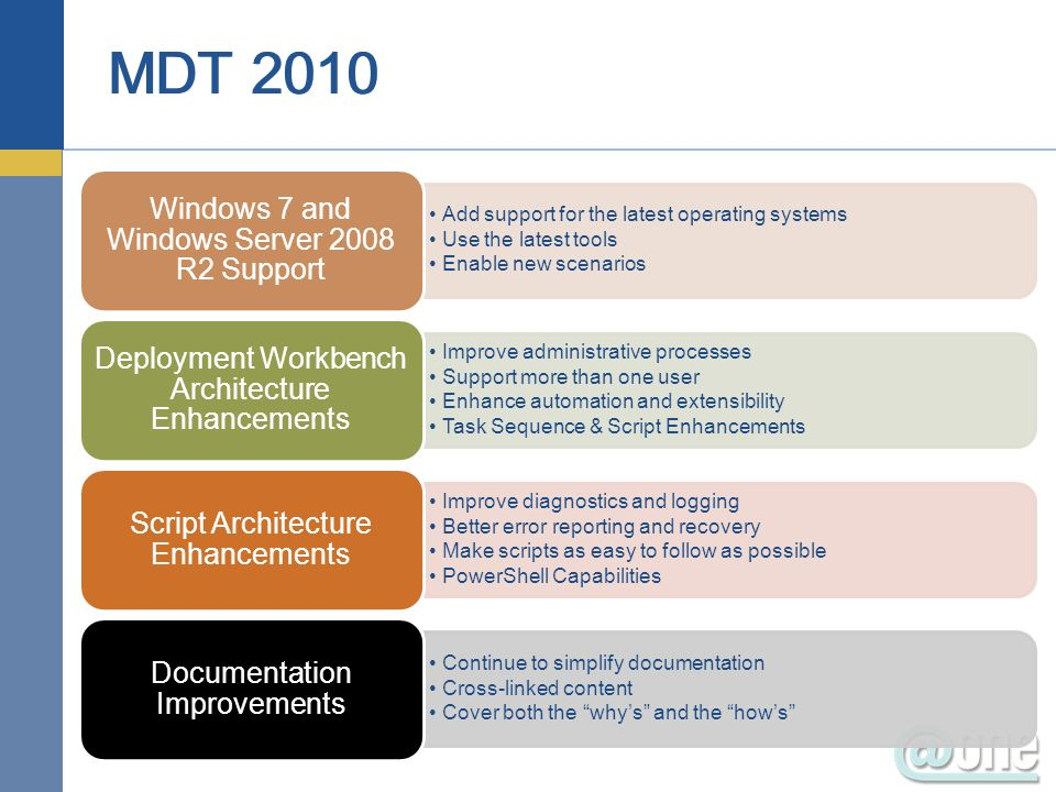 MDT 2010 Windows 7 and Windows Server 2008 R2 Support