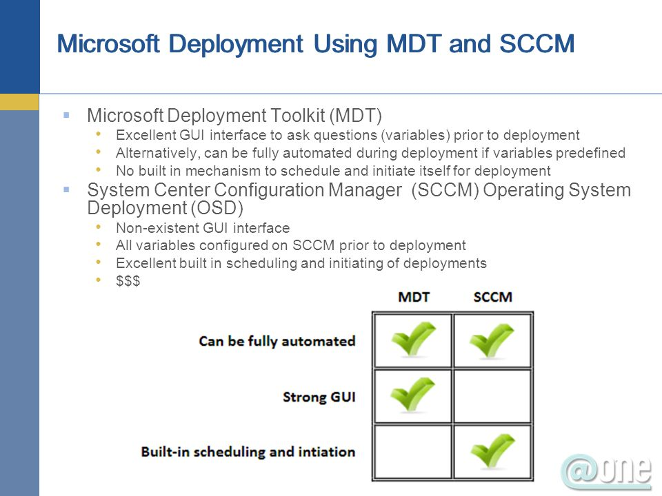 Microsoft Deployment Using MDT and SCCM